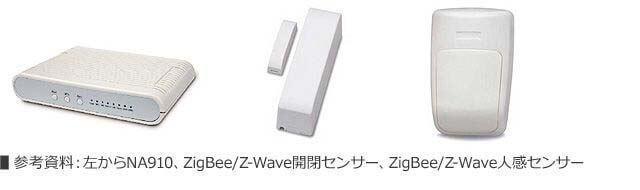 ZigBee/Z-Wave人感センサー