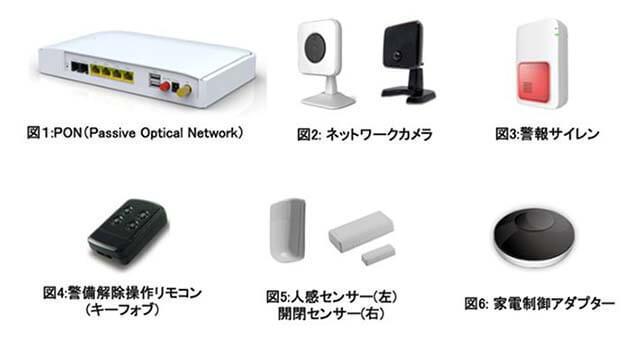 ホームネットワークソリューション